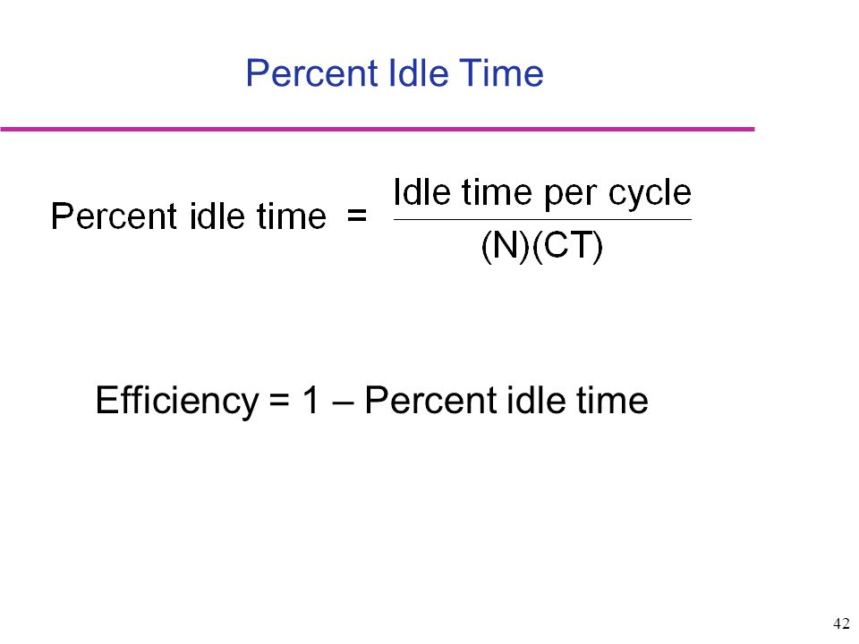 Percent Idle Time Efficiency = 1 – Percent idle time