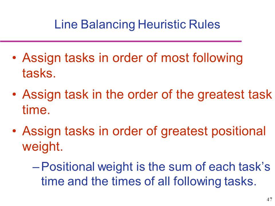 Line Balancing Heuristic Rules