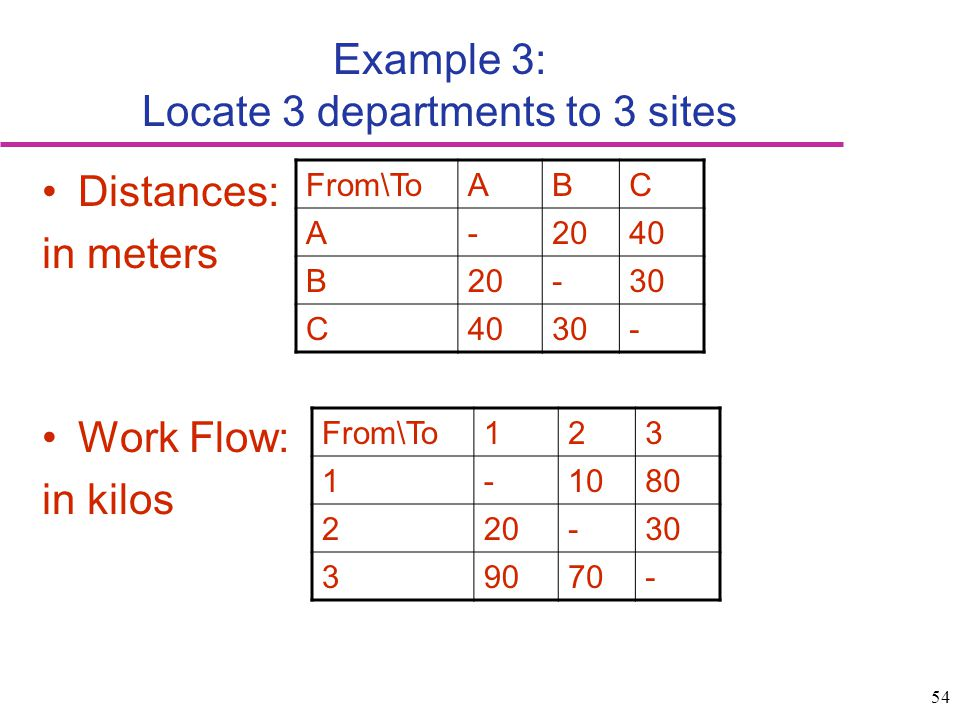 Example 3: Locate 3 departments to 3 sites