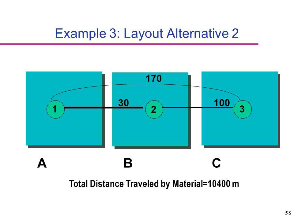Example 3: Layout Alternative 2