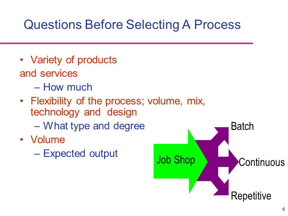 Questions Before Selecting A Process