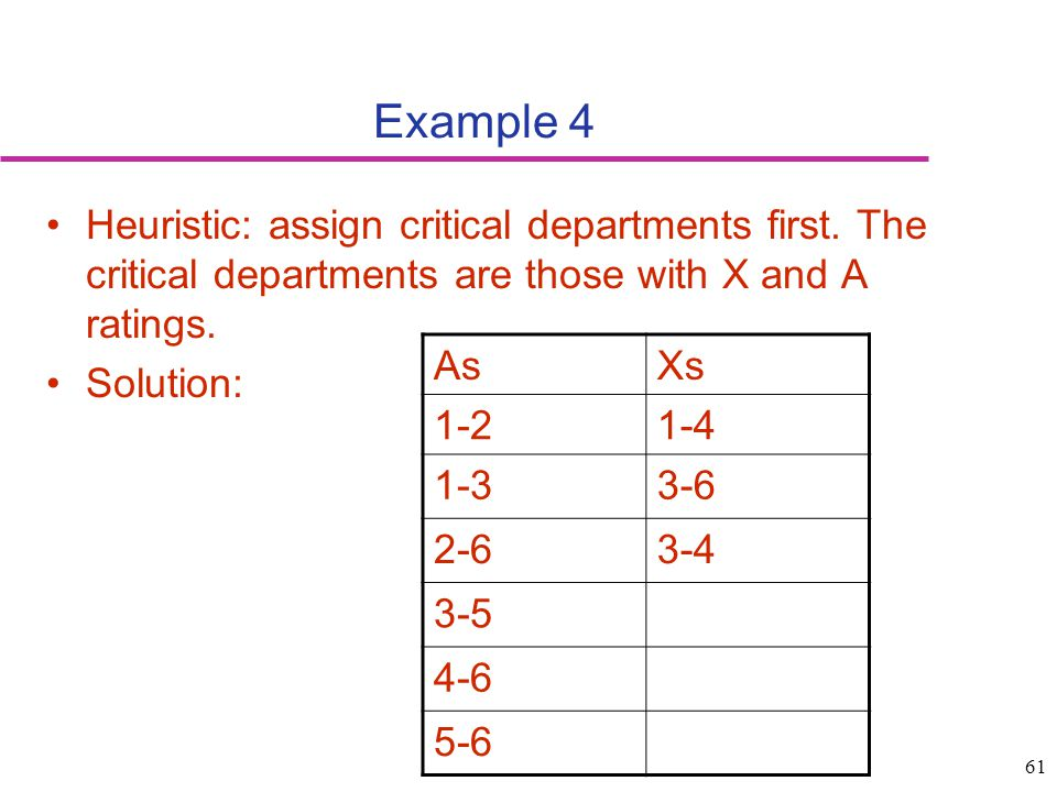 Example 4 Heuristic: assign critical departments first. The critical departments are those with X and A ratings.