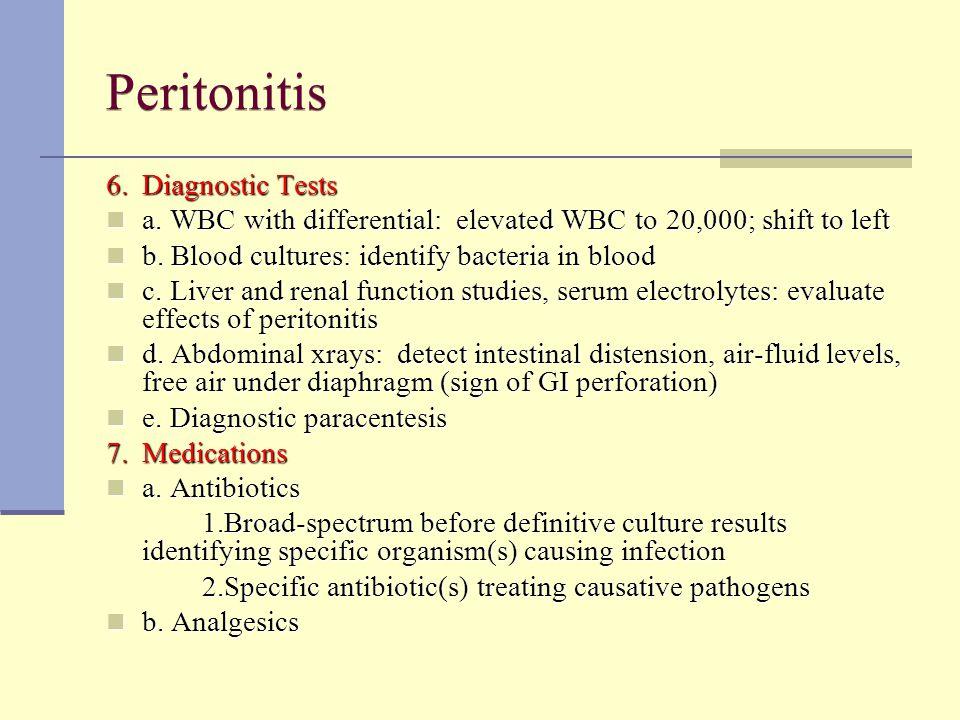 Peritonitis 6. Diagnostic Tests