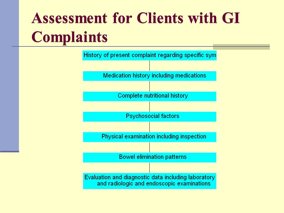 Assessment for Clients with GI Complaints