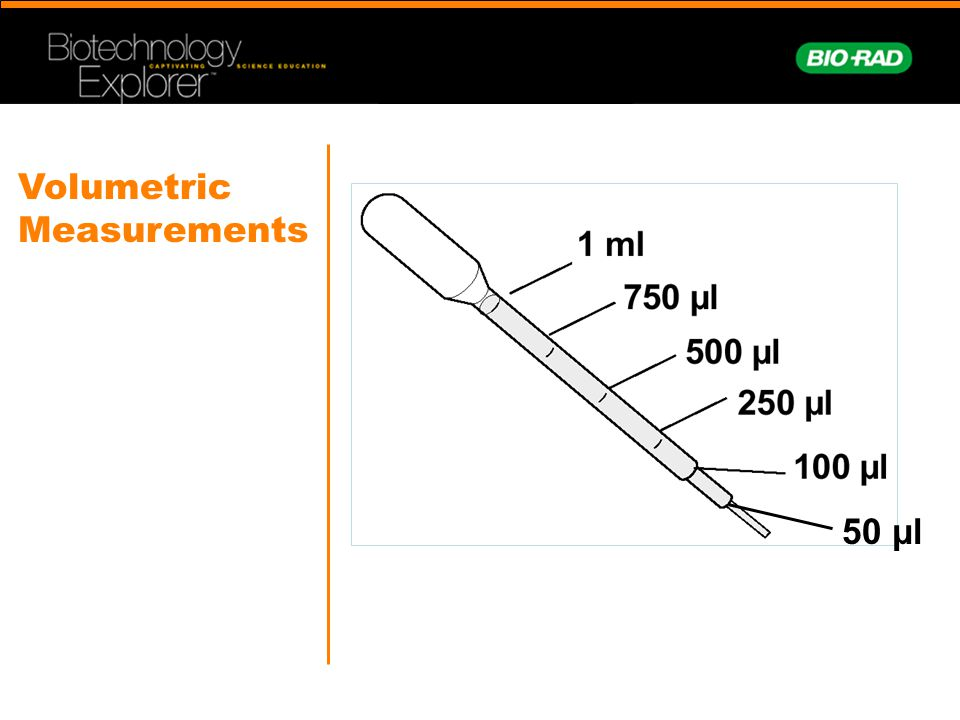 Volumetric Measurements