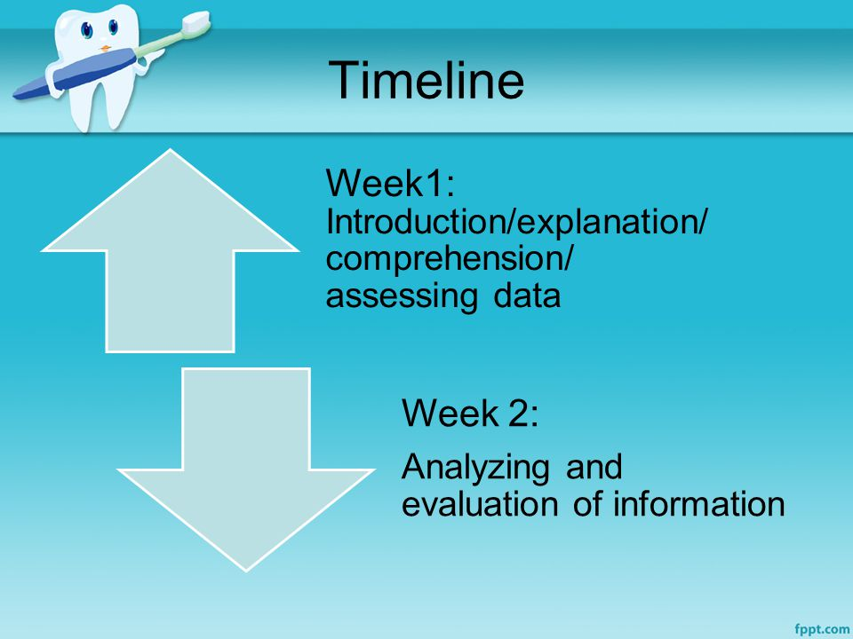Timeline Week1: Introduction/explanation/comprehension/ assessing data