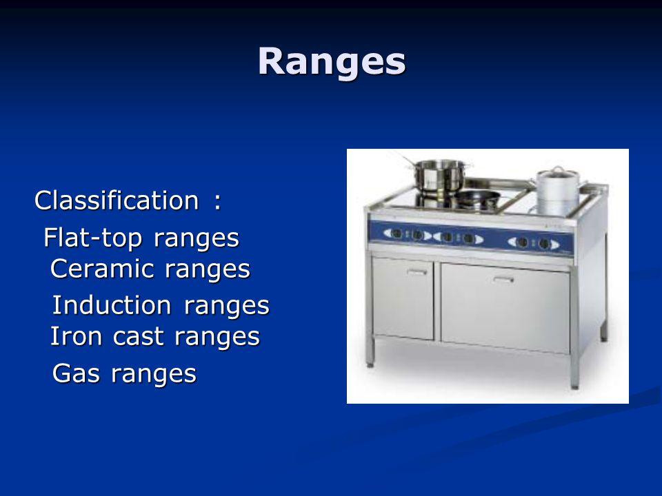 Ranges Classification : Flat-top ranges Ceramic ranges