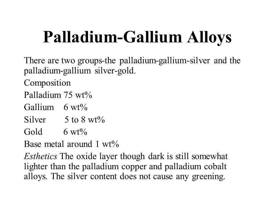 Palladium-Gallium Alloys