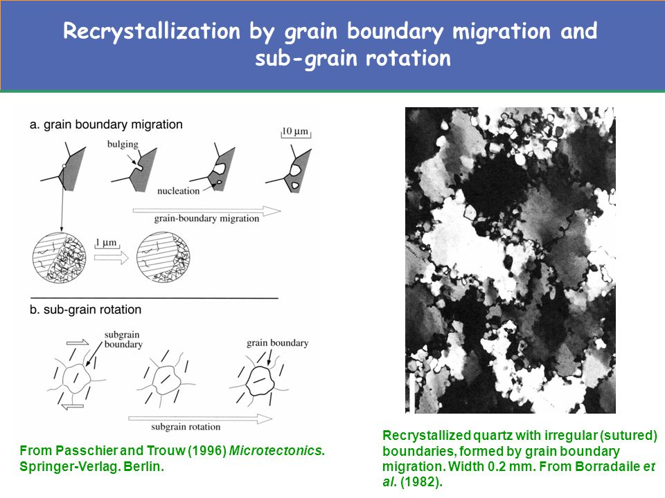 Recrystallization by grain boundary migration and sub-grain rotation