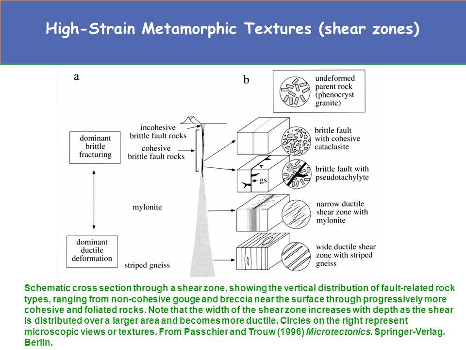 High-Strain Metamorphic Textures (shear zones)