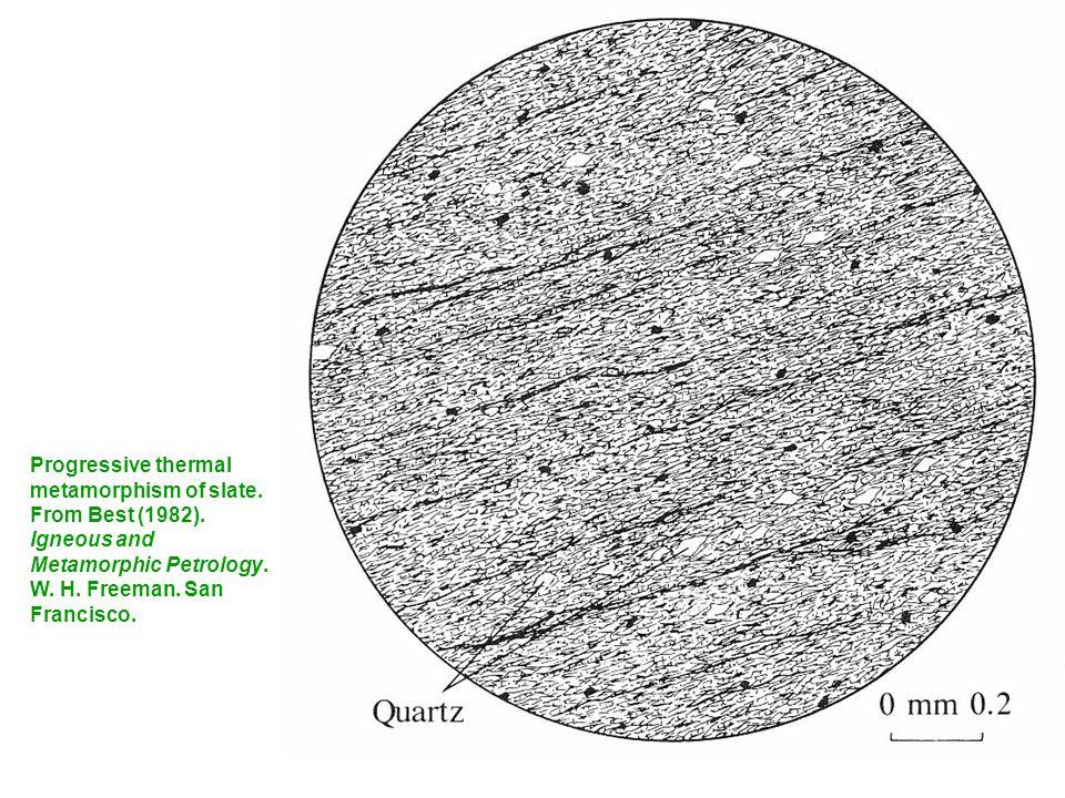 Progressive thermal metamorphism of slate. From Best (1982)