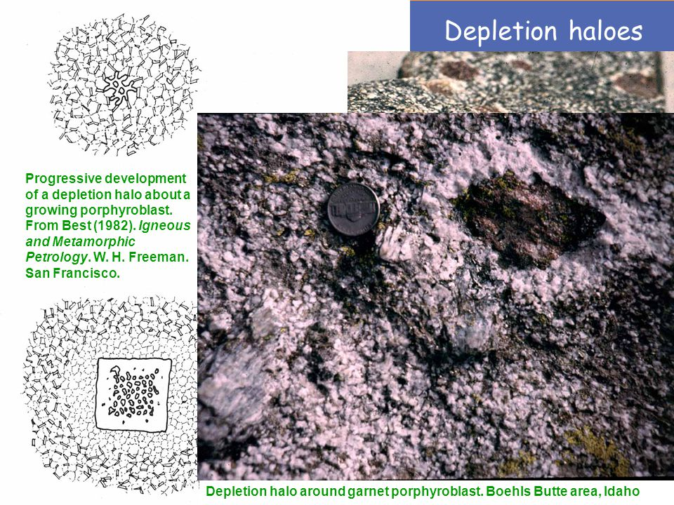 Depletion haloes