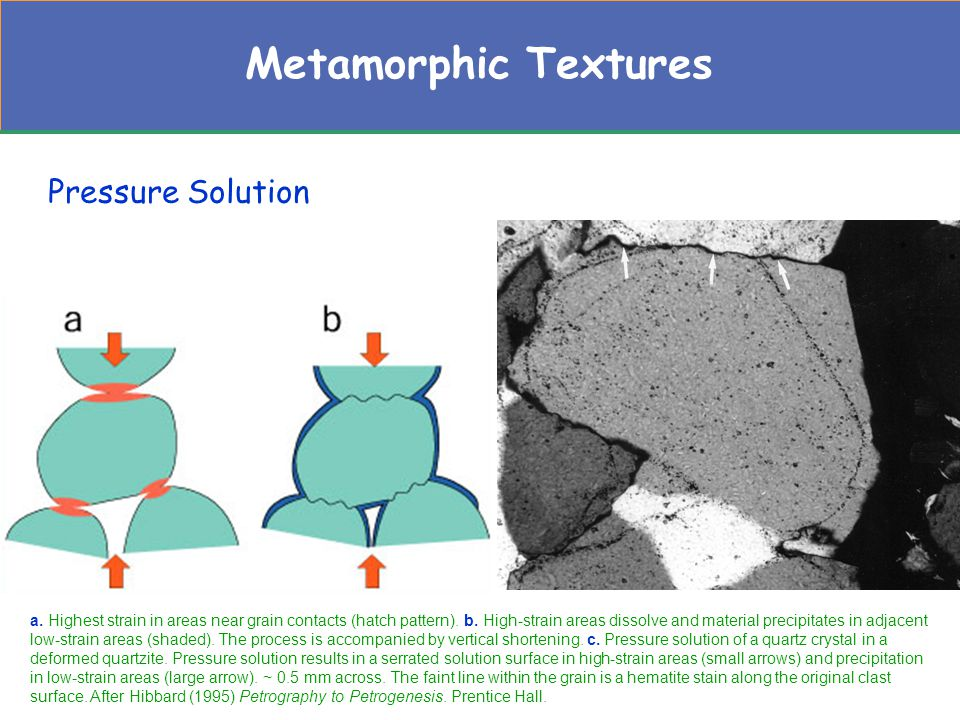 Metamorphic Textures Pressure Solution