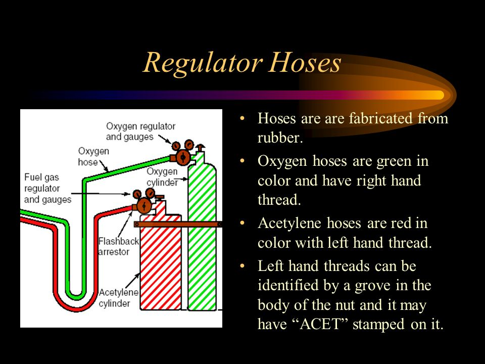 Regulator Hoses Hoses are are fabricated from rubber.