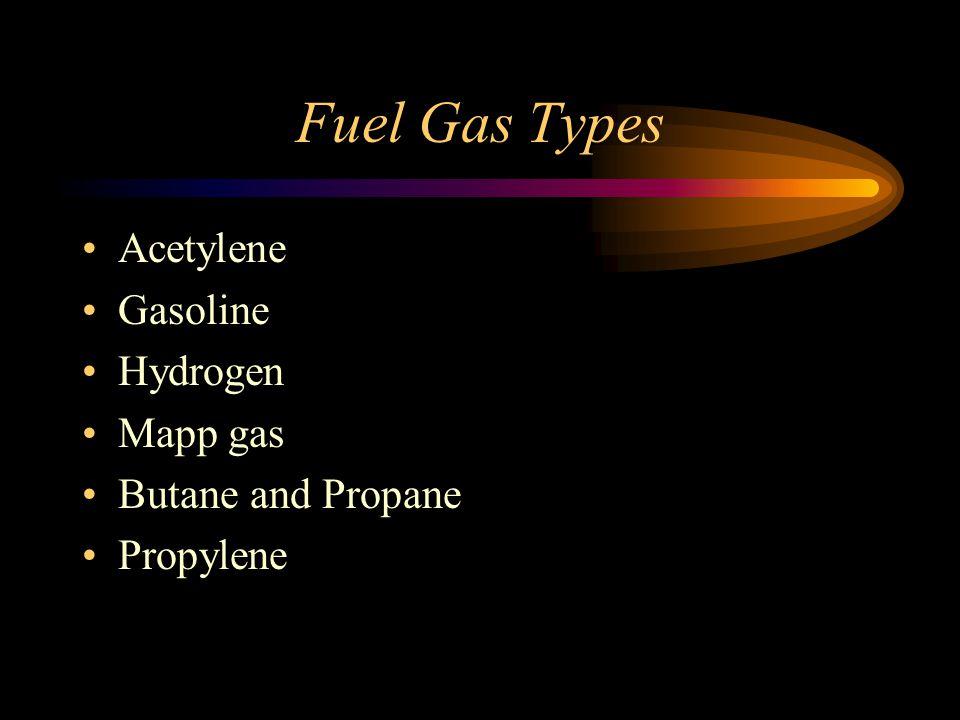 Fuel Gas Types Acetylene Gasoline Hydrogen Mapp gas Butane and Propane