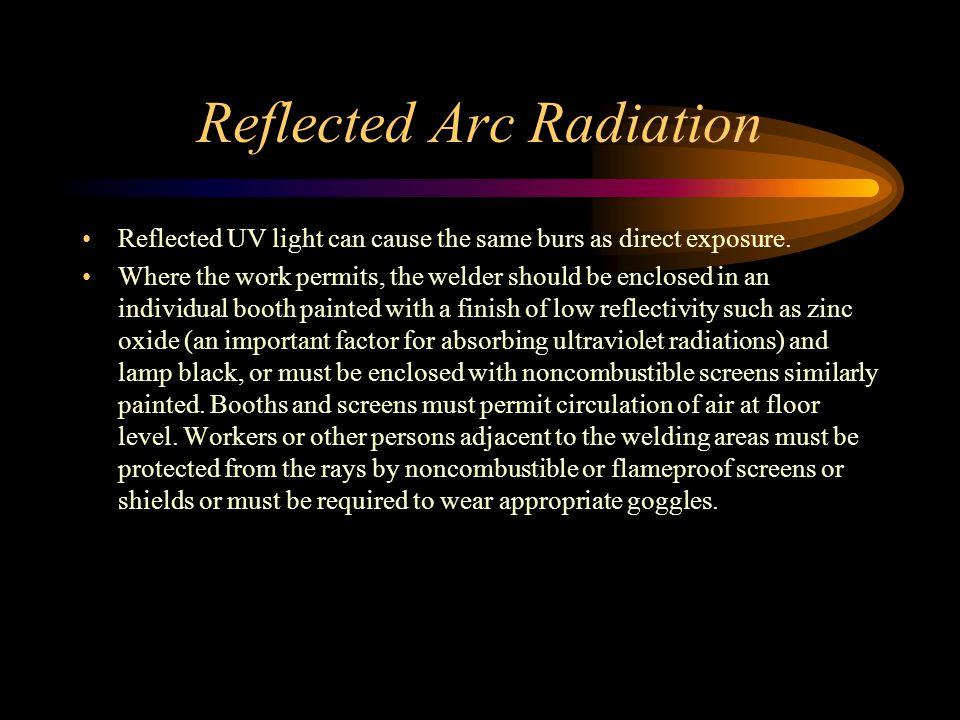 Reflected Arc Radiation