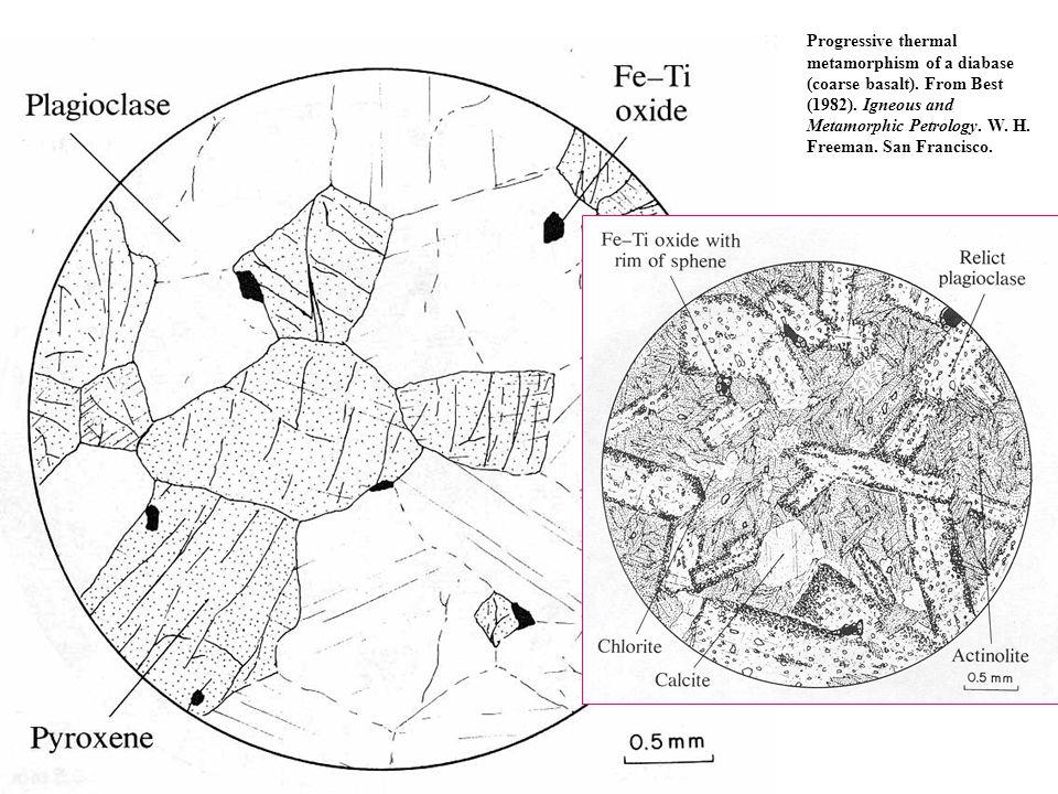 Progressive thermal metamorphism of a diabase (coarse basalt)
