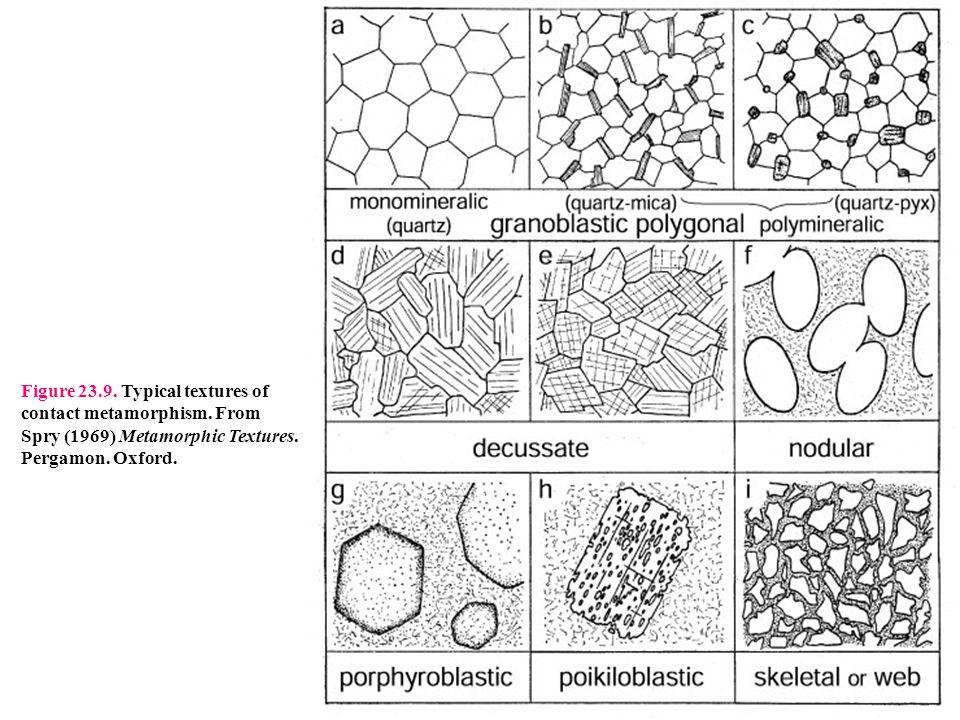 Figure 23. 9. Typical textures of contact metamorphism