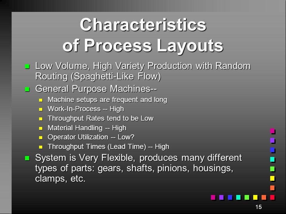 Characteristics of Process Layouts