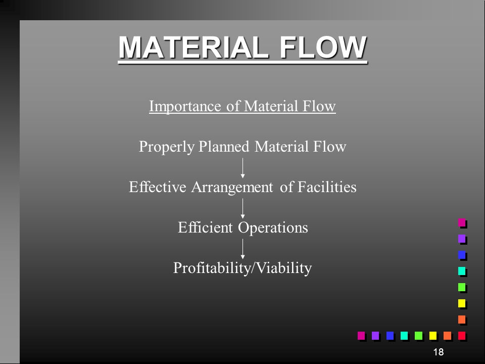 MATERIAL FLOW Importance of Material Flow