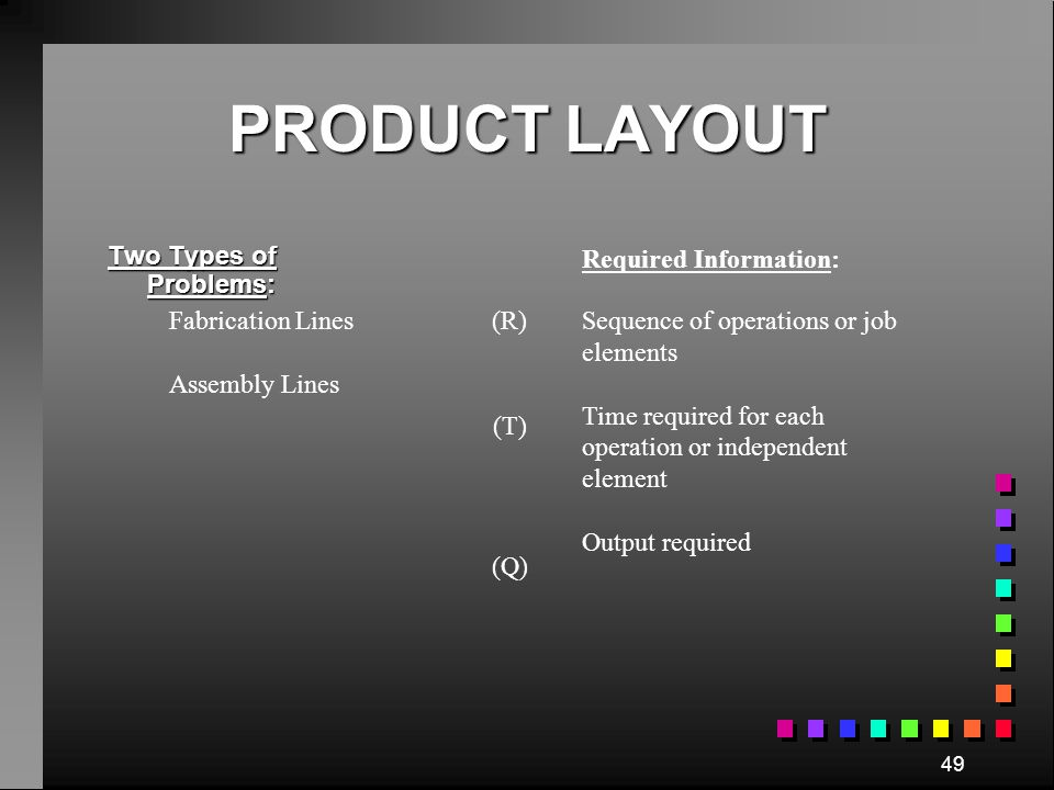 PRODUCT LAYOUT Two Types of Problems: Required Information: