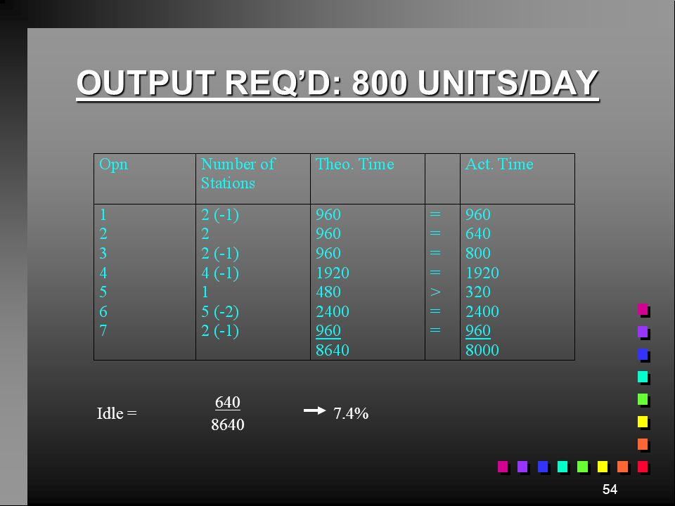OUTPUT REQ'D: 800 UNITS/DAY