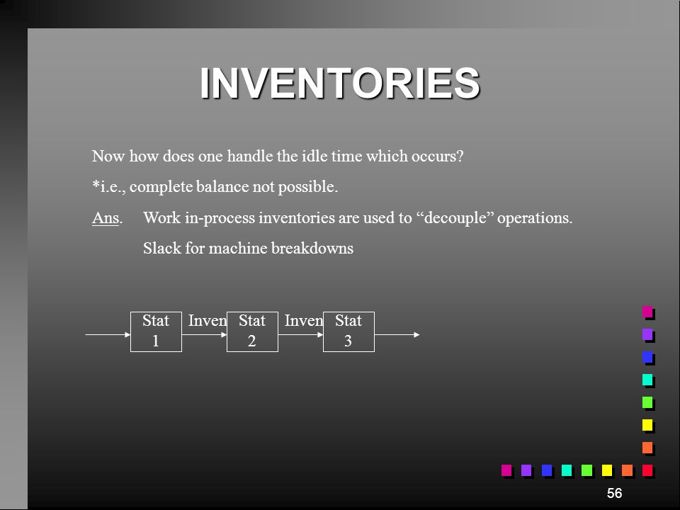 INVENTORIES Now how does one handle the idle time which occurs