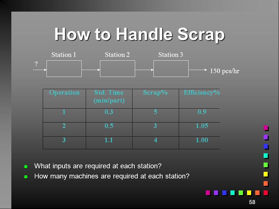 How to Handle Scrap Station 1 Station 2 Station 3 150 pcs/hr