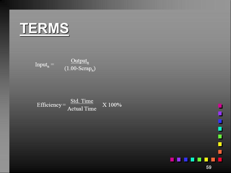 TERMS Outputn Inputn = (1.00-Scrapn) Std. Time Efficiency = X 100%