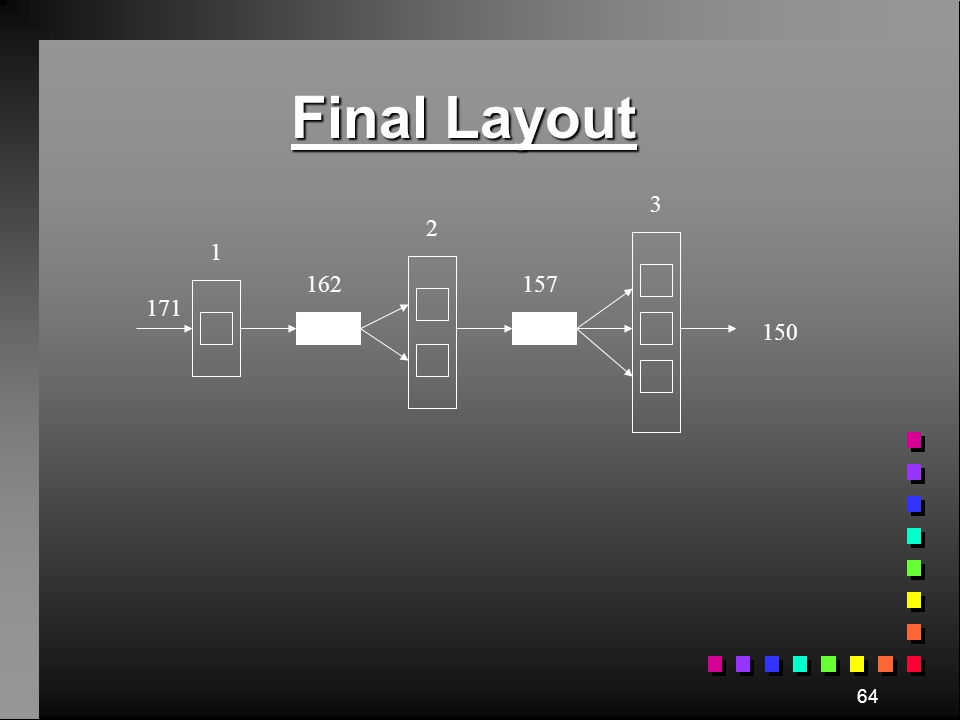 Final Layout 3 2 1 162 157 171 150