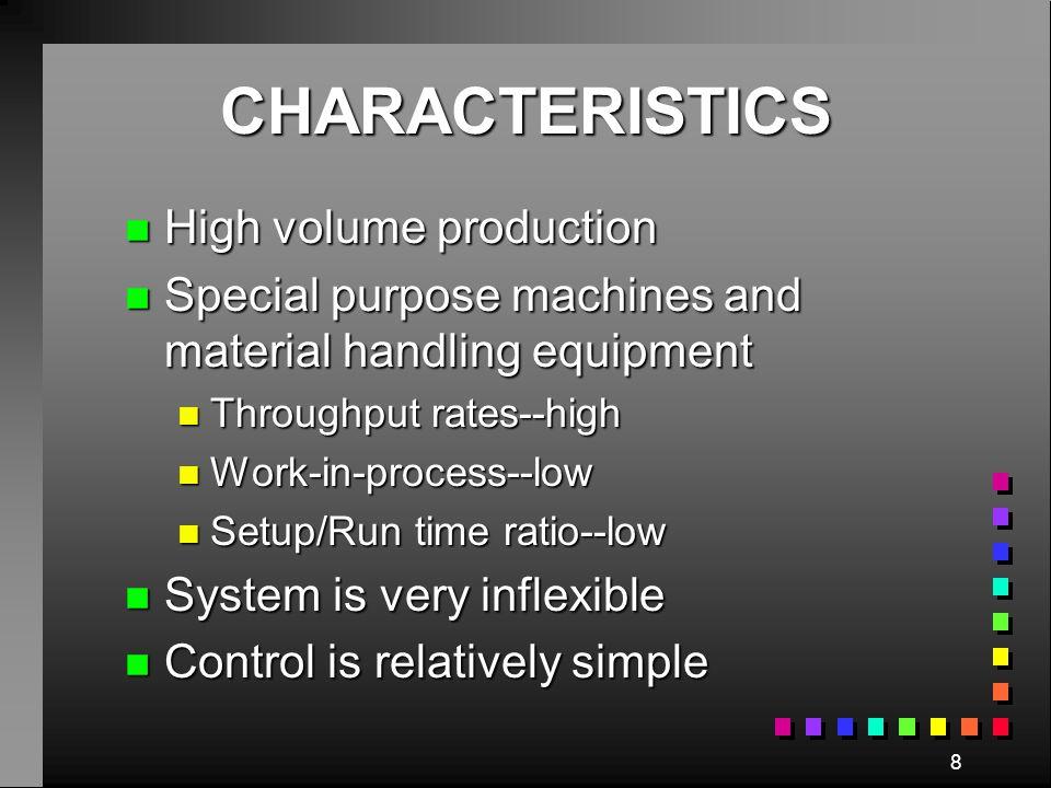 CHARACTERISTICS High volume production
