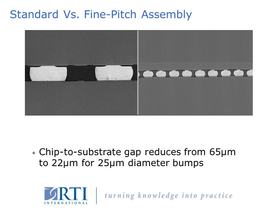 Standard Vs. Fine-Pitch Assembly