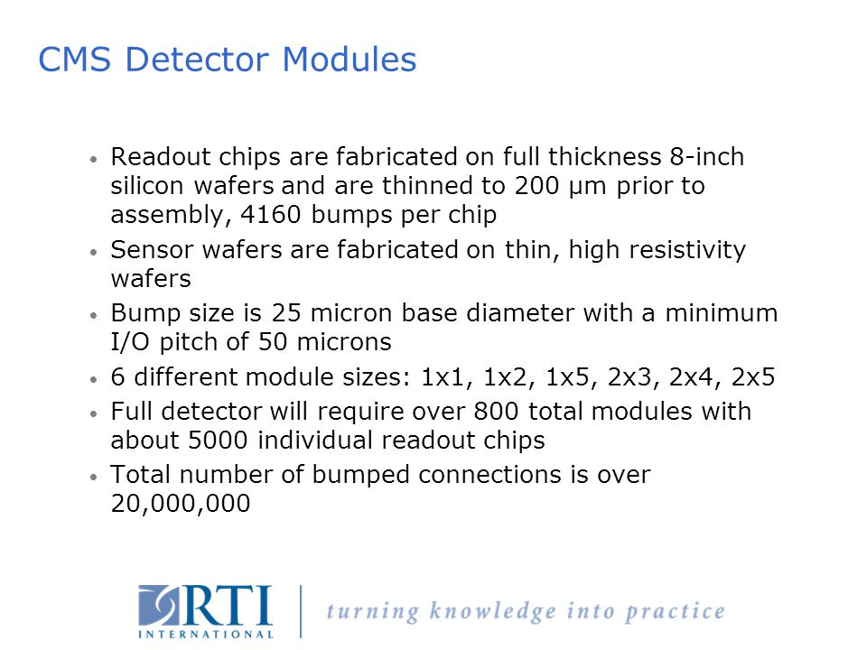 CMS Detector Modules