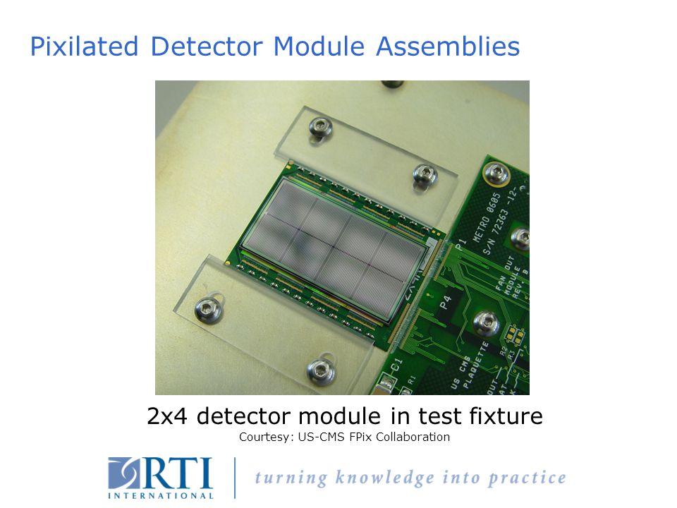 Pixilated Detector Module Assemblies