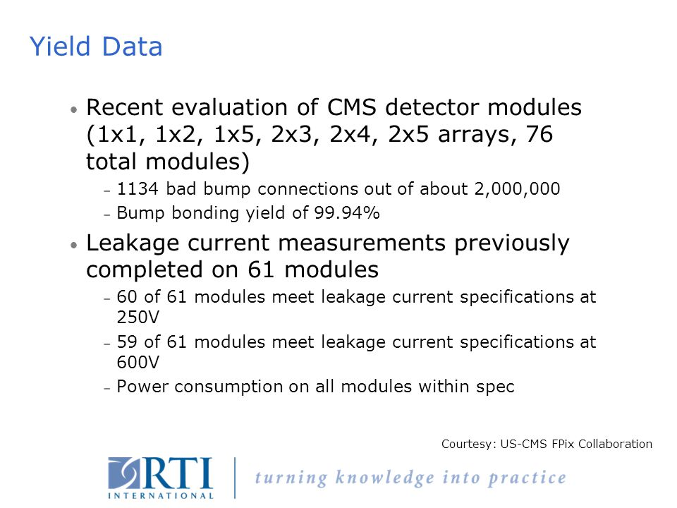 Yield Data Recent evaluation of CMS detector modules (1x1, 1x2, 1x5, 2x3, 2x4, 2x5 arrays, 76 total modules)
