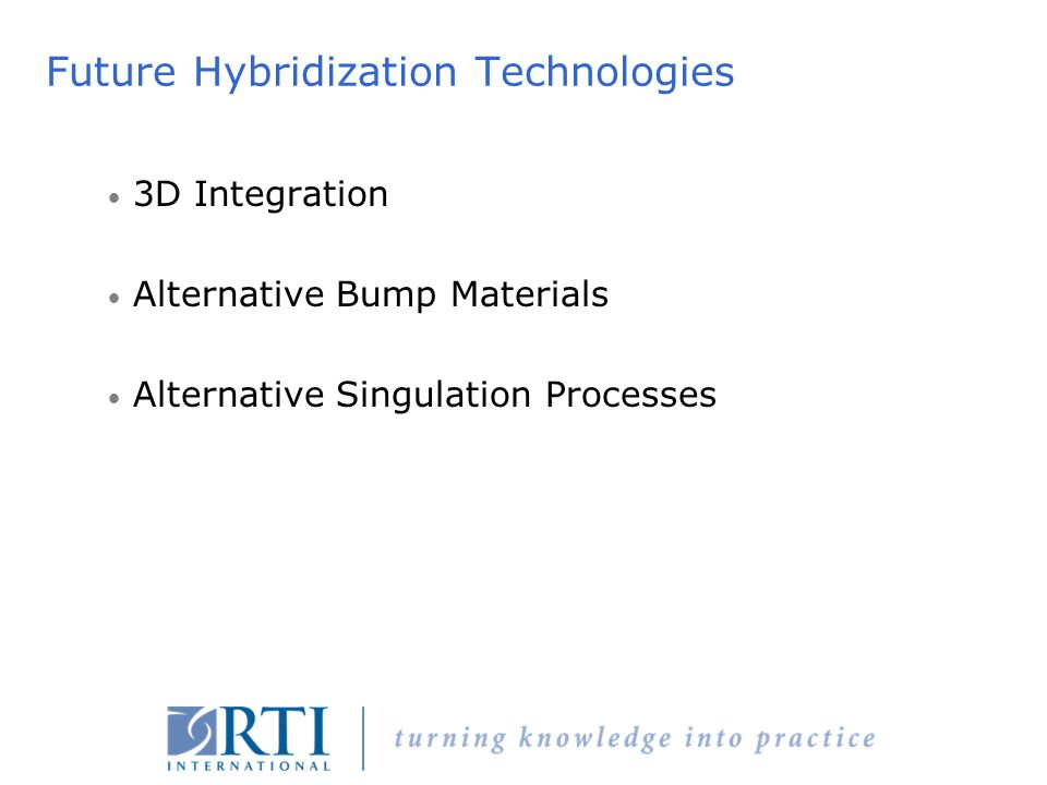 Future Hybridization Technologies