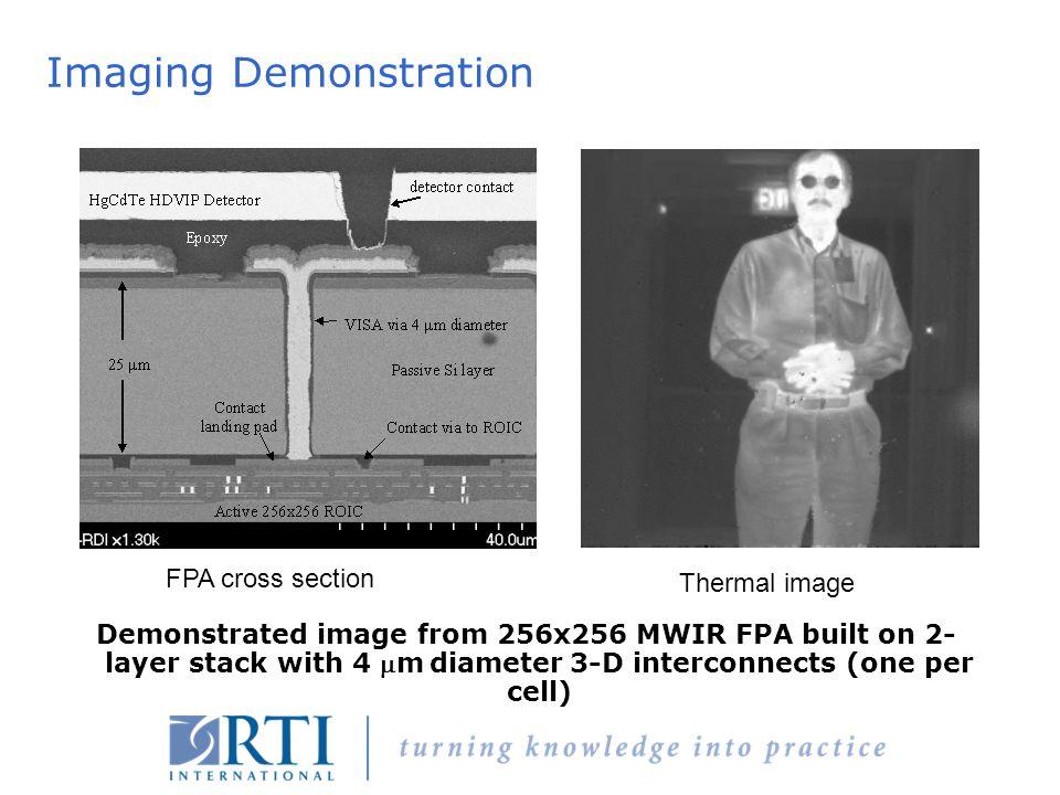 Imaging Demonstration