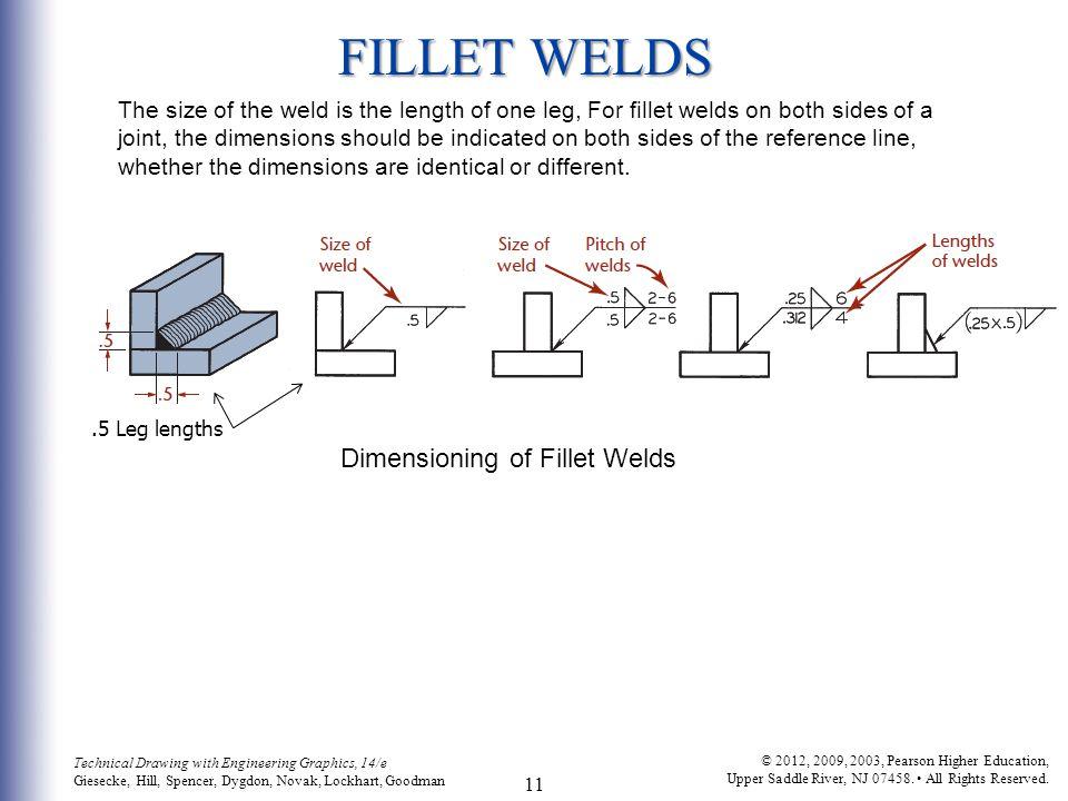FILLET WELDS Dimensioning of Fillet Welds