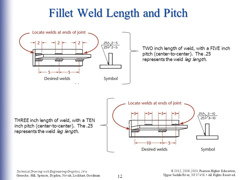 Fillet Weld Length and Pitch