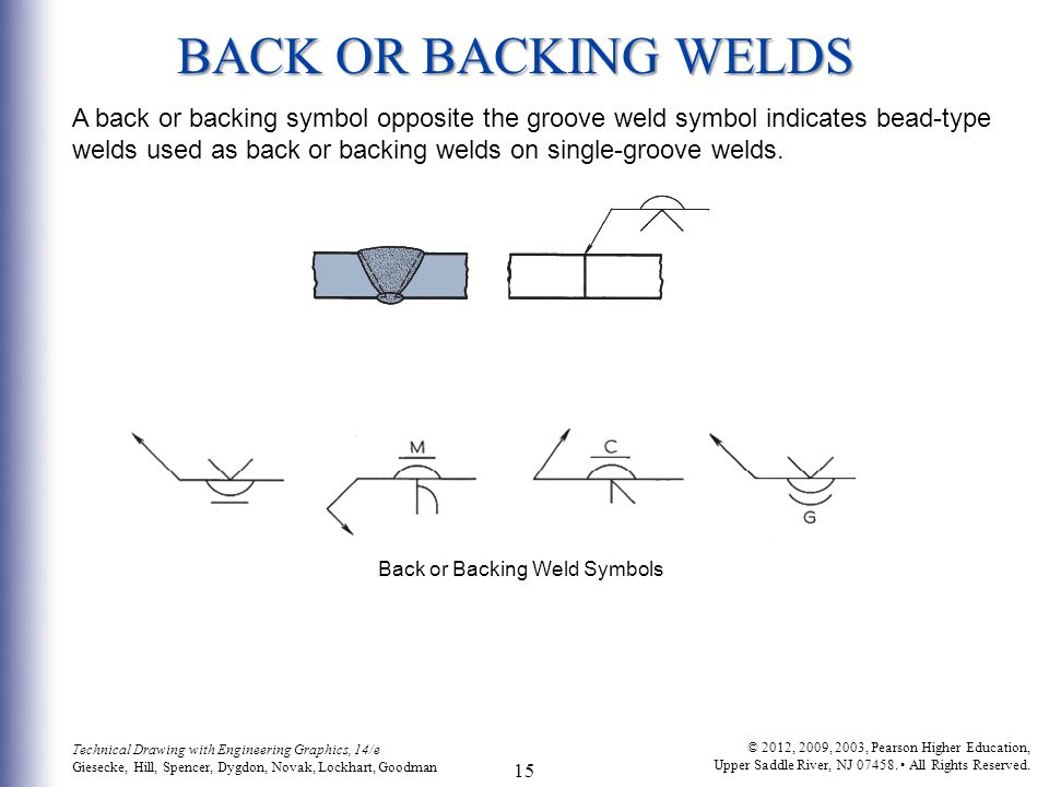 BACK OR BACKING WELDS