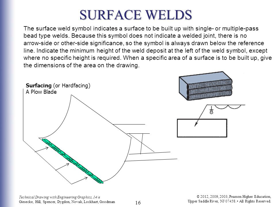 SURFACE WELDS