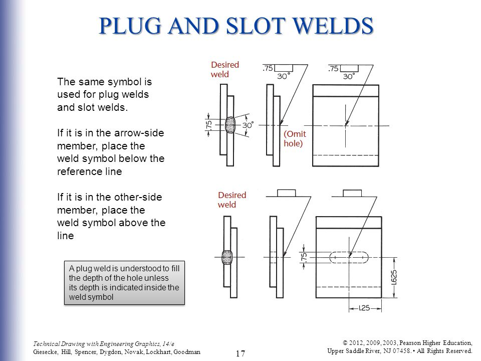 Slot Welding Definition Best Slots