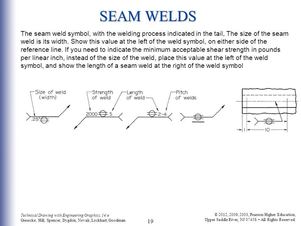 SEAM WELDS