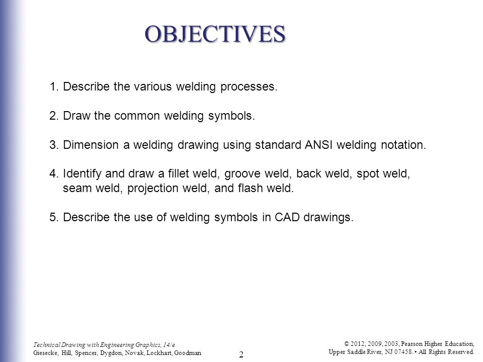 OBJECTIVES 1. Describe the various welding processes.