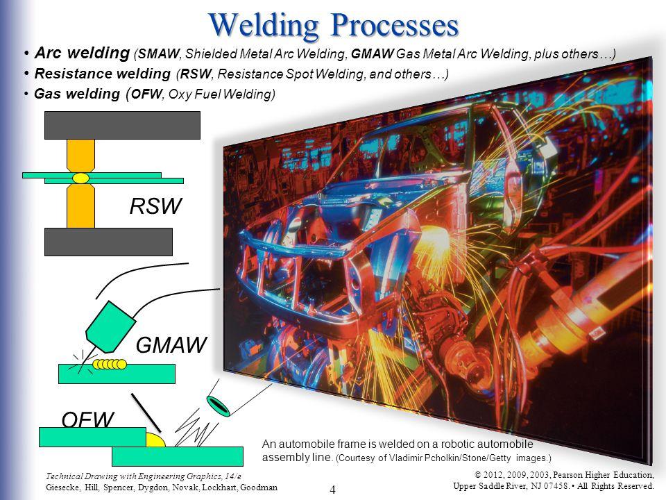 Welding Processes RSW GMAW OFW