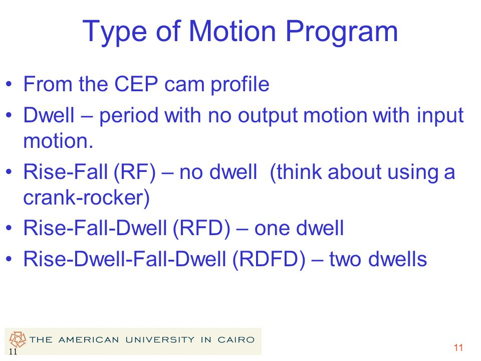 Type of Motion Program From the CEP cam profile