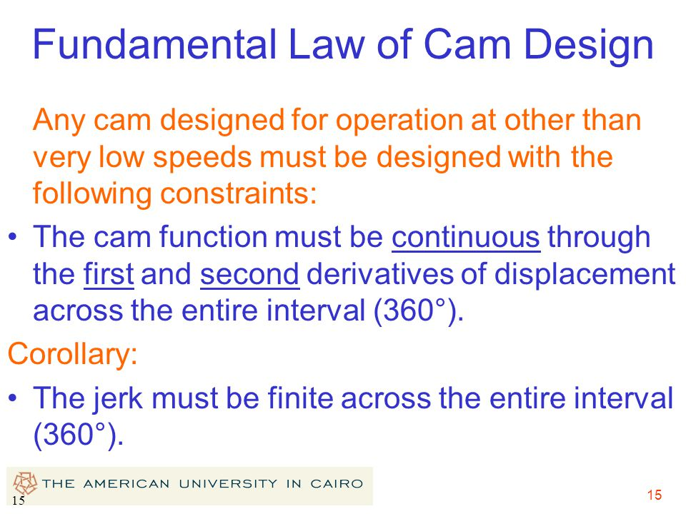 Fundamental Law of Cam Design