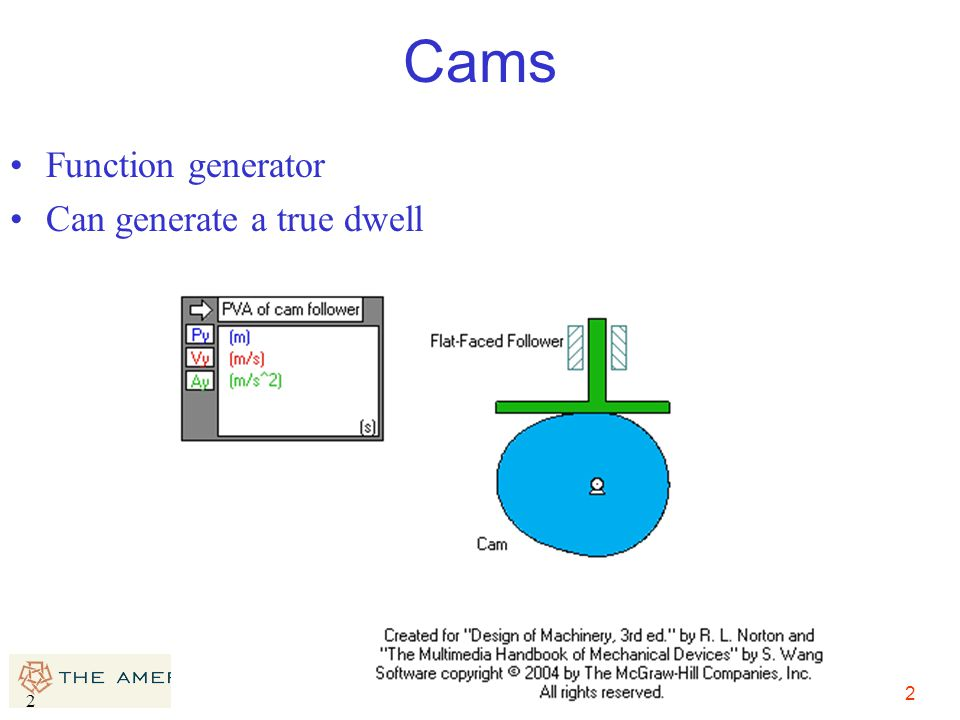 Cams Function generator Can generate a true dwell