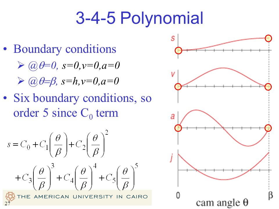 3-4-5 Polynomial Boundary conditions