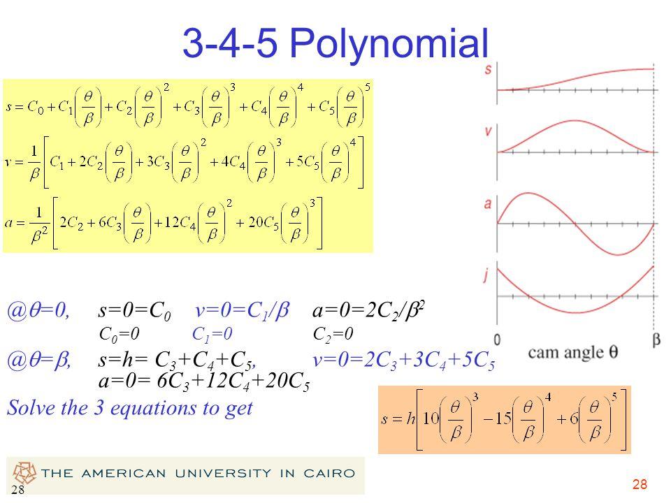 3-4-5 Polynomial @q=0, s=0=C0 v=0=C1/b a=0=2C2/b2